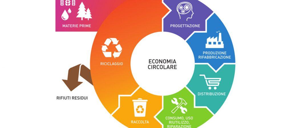 economia-circolare-now-festival-2017