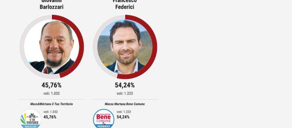 voto massa risultati